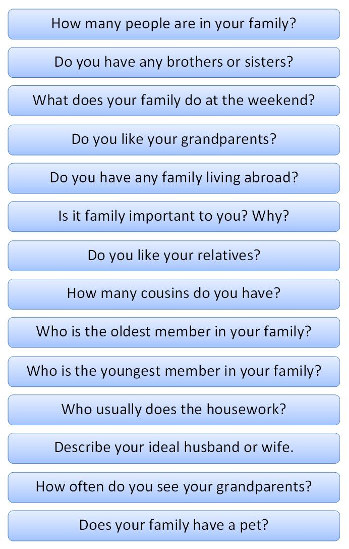 Anglicka Konverzace My Family Anglictina Online Zdarma